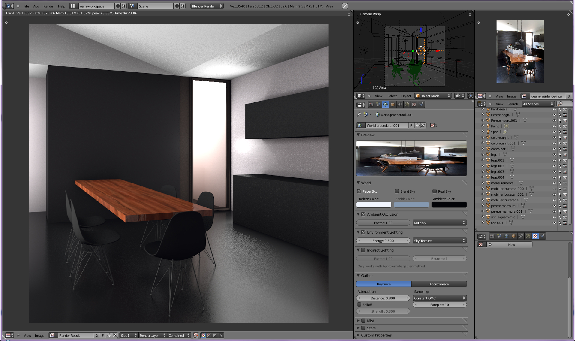 Currently Blending Bi Interior Light Setup Blender Mama